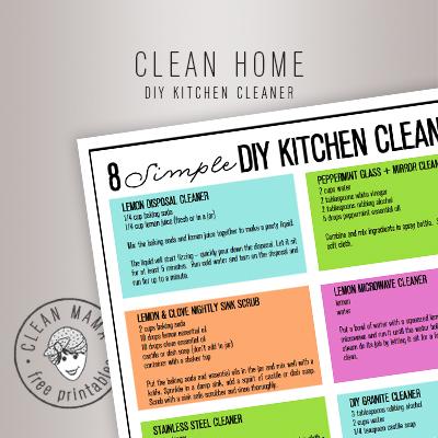 CLEAN HOME.DIY kitchen cleaner.