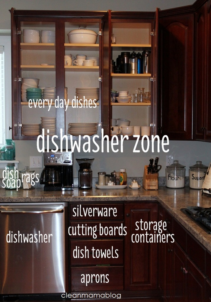 Kitchen Organization Create Zones Clean Mama