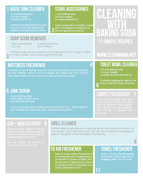 Cleaning With Baking Soda - 11 Simple Recipes - Clean Mama