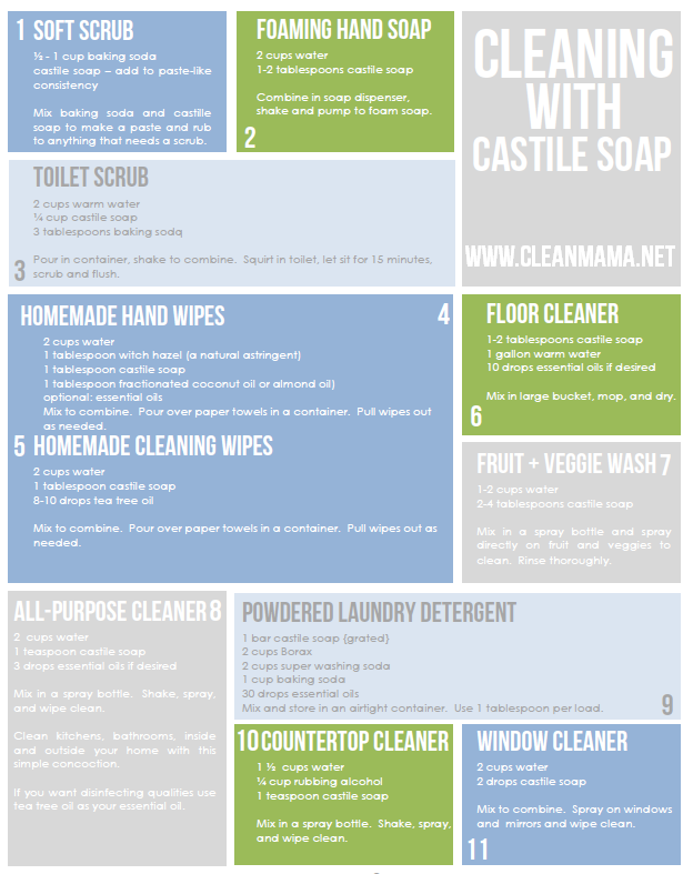 Cleaning With Castile Soap - 11 Simple Recipes - Clean Mama