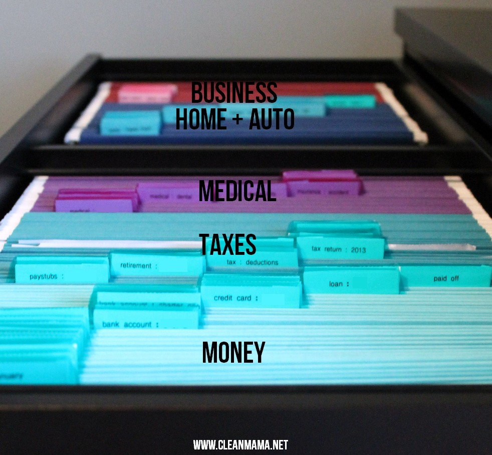 "paper file management Organizing paper files is a task that will inspire most of us to procrastinate paperphobia the fear of having to deal with organizing paper files on your desk can be a debilitating disease, but the quickest cure is a little ""sorting therapy."