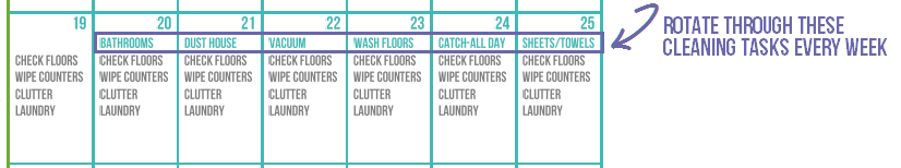 Start Here.  Weekly Cleaning Tasks