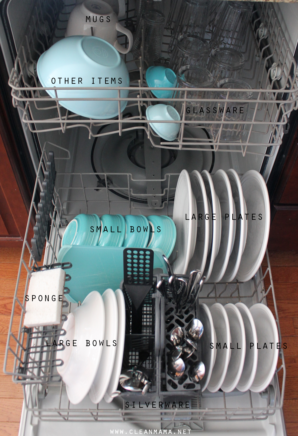The Right Way to Load a Dishwasher details  Clean Mama