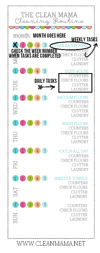 The Clean Mama Cleaning Routine Infographic via Clean Mama