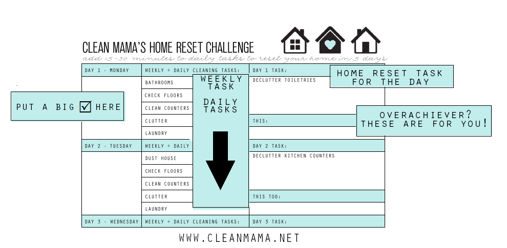 Clean Mama's Home Reset Challenge Infographic via Clean Mama