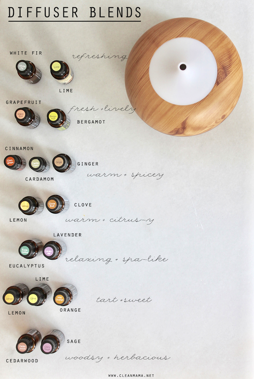 Scent Your Home Naturally Diffuser Blends